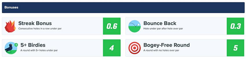 fanduel golf bonus